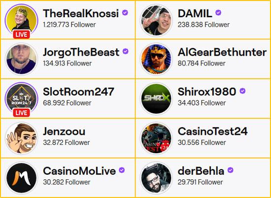 Top Ten Casino Streamer in Deutschland