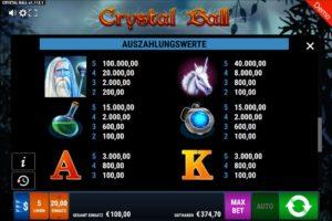 Crystal Ball Vorschau Gewinne