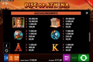 Disc of Athena Vorschau Gewinne