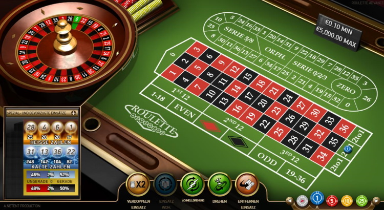 Wunderino Roulette middle column