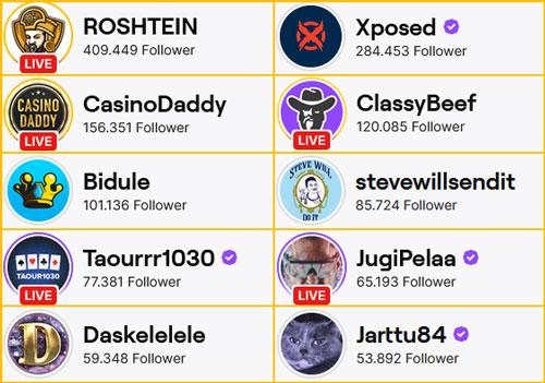 Top Ten der internationalen Casino Streamer