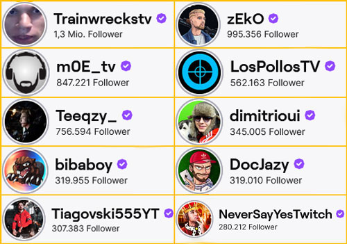 Top Streamers With Casino Slots